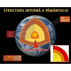 Structura interna a Pamantului