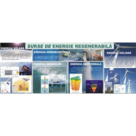 Tipuri de energie