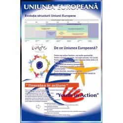 Tineretul si rolul lui in Uniunea Europeana