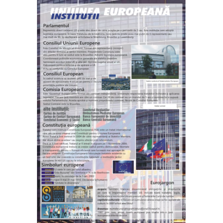 Principalele insitutii europene