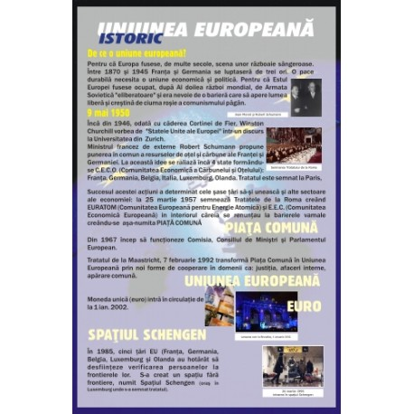 Istoria crearii Uniunii Europene