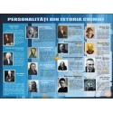 Personalitati din istoria chimiei