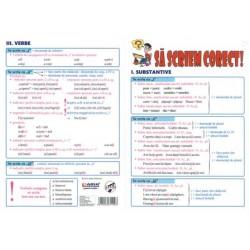 Gramatica - I
