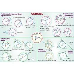 Cercul / Multimi. Operatii cu multimi