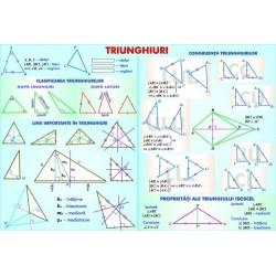 Triunghiuri/Siruri numerice