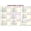 Transformari de grafice / Perpendicularitatea in spatiu