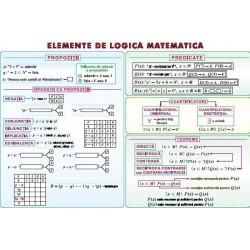 Elemente de logica matematica / Numere complexe