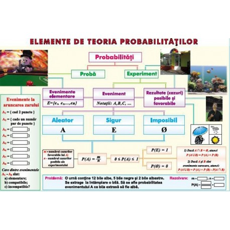 Elemente de teoria probabilitatilor/ Paralelism in spatiu
