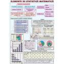 Elemente de statistica matematica / Primitive. Integrala nedefinita a unei functii
