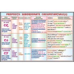 Propozitii subordonate circumstantiale (2) / Propozitii subordonate necircumstantiale (1)