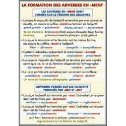 La formation des adverbs en ment