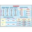 Pronouns / Verb tenses (2)