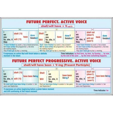 Future Perfect. Future Perfect Progressive/ Future simple. Futur
