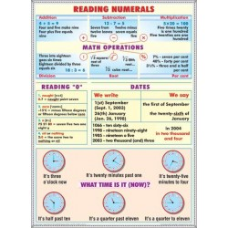Reading Numerals / Rules of reading of vowels 2