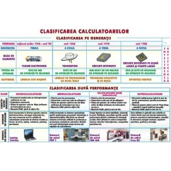 Clasificarea calculatoarelor/ Purtatori de informatie