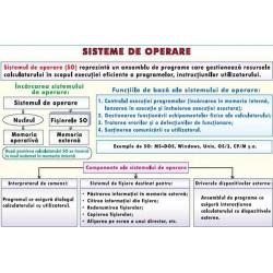 Unitati de masura a cantitatii de informatie/ Sisteme de operare