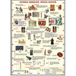 Istoria armelor. Epoca antica
