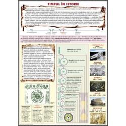 Timpul in istorie / Izvoare istorice