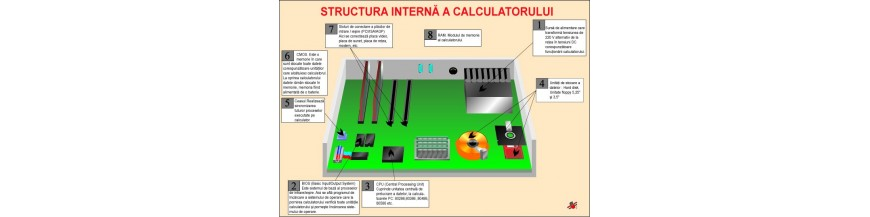 Materiale didactice informatica