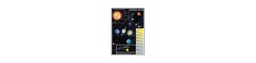 Planse si harti astronomie